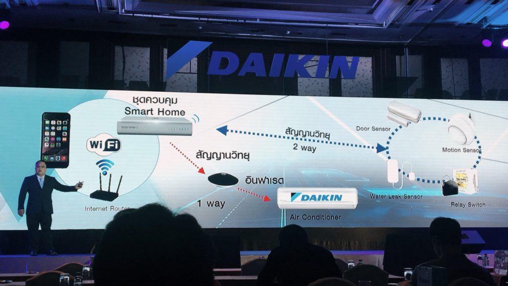 Daikin-SSA-Network-Smart-Home (2)