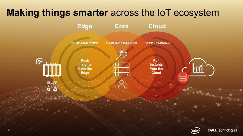 IQT-making-things-smarter-across-the-iot-ecosystem-2