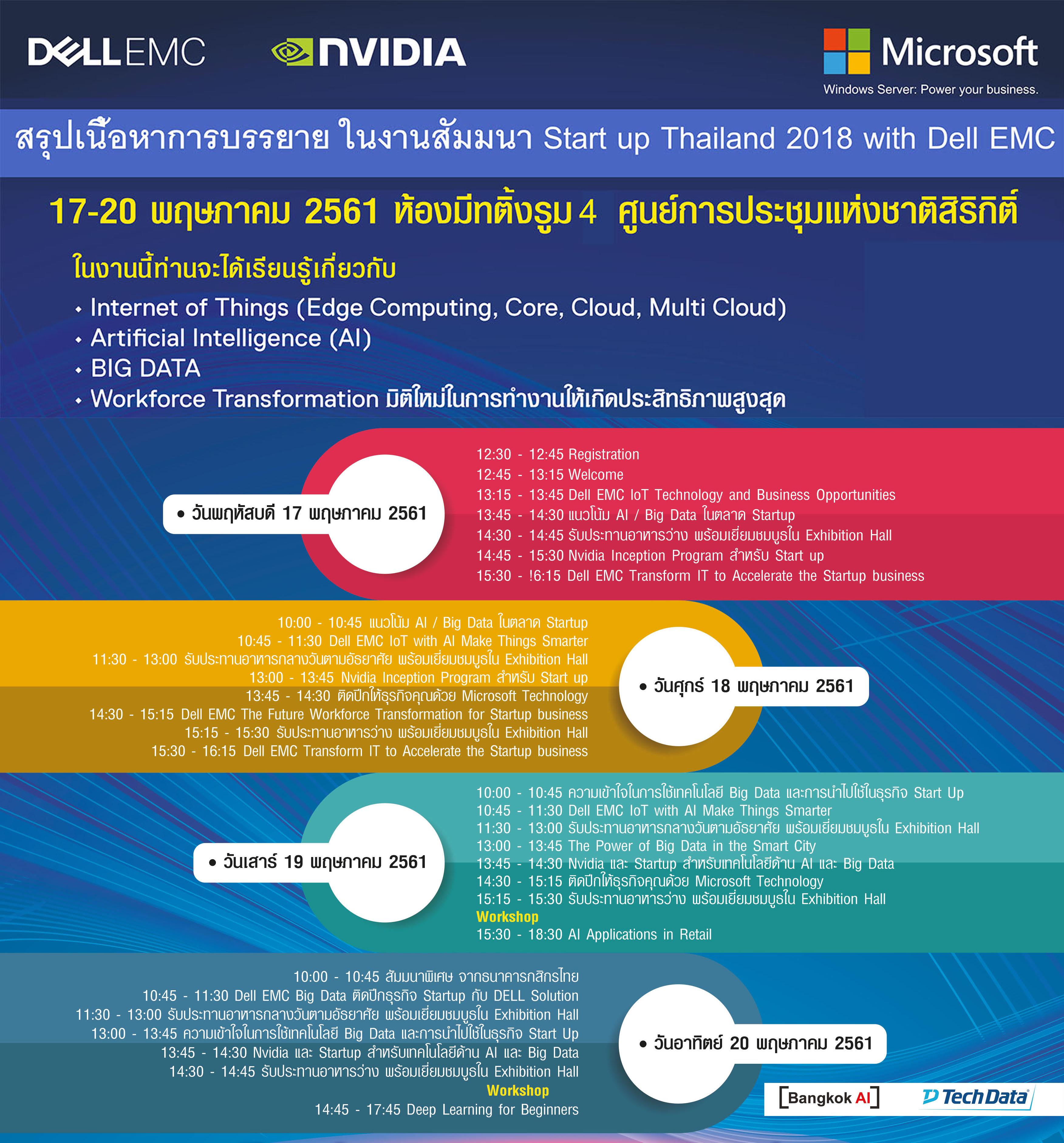 start-up-thailand18-dellemc-ssanetwork-สรุปงานสัมมนา-2